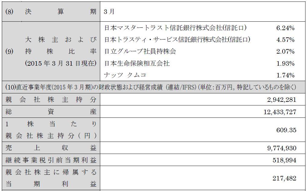 02_承継会社_2