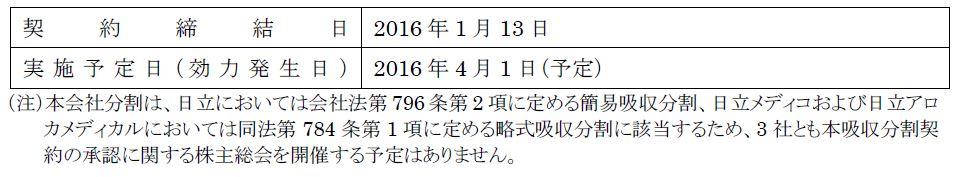 01_日程