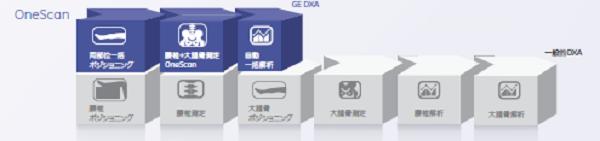 GE Chorale-3