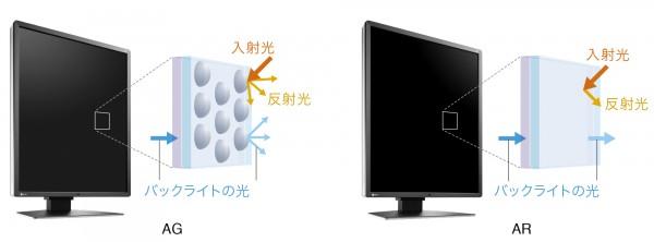 RadiForceGX550_ar_coating_jp