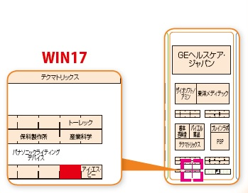WIN17