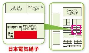 日本電気硝子