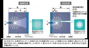 180409_外科用Cアーム型デジタル透視システム「COREVISION 3D」新開発-1-2